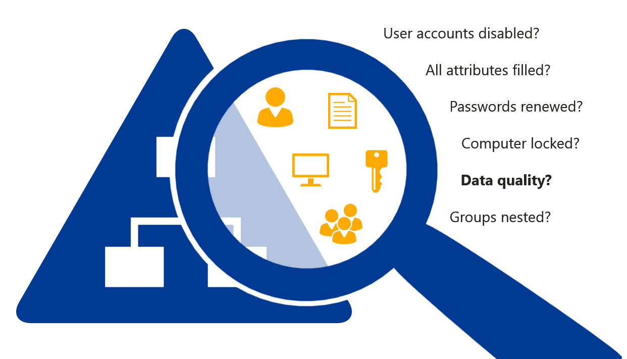 Active Directory Analysis Tool - FirstAttribute AG