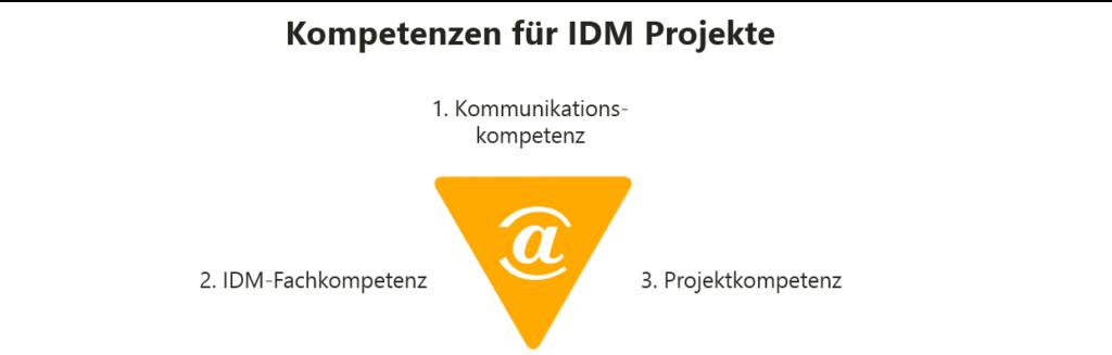 Kompetenzen für IDM Projekte