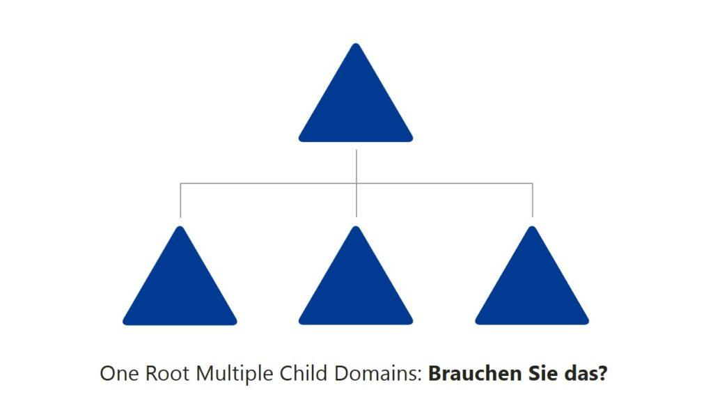 Domain Struktur einrichten - One Root Multiple Child Domains