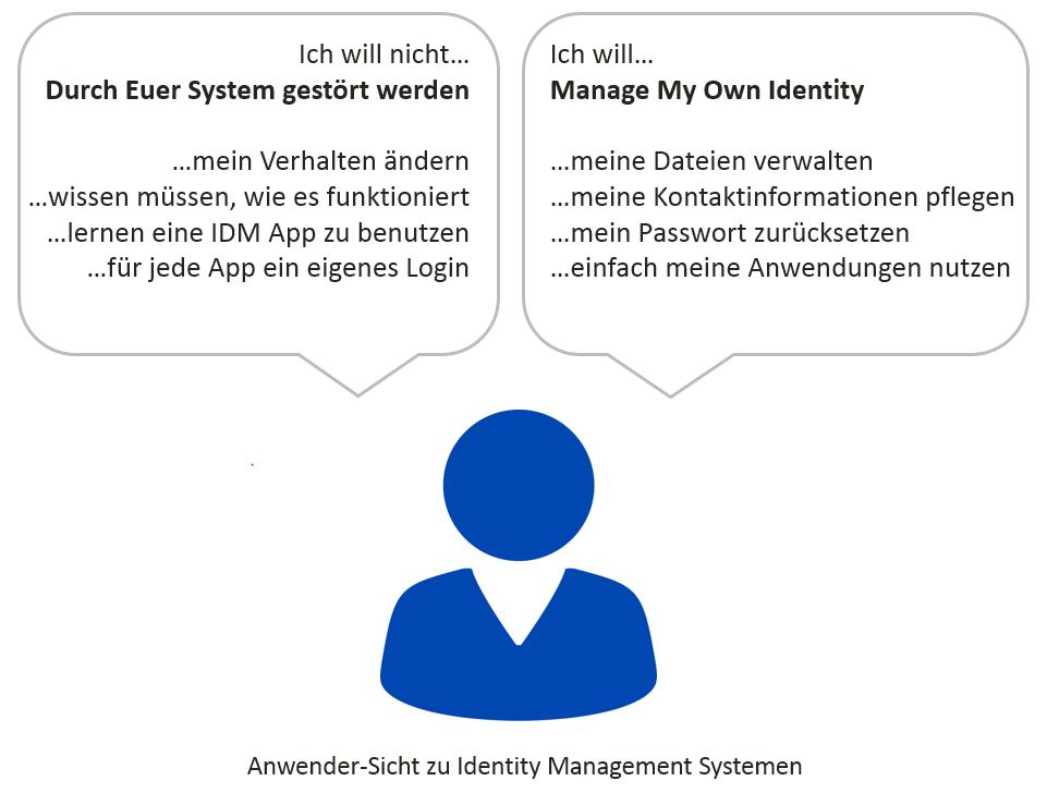 Anwender-Sicht zu Identity Management Systemen
