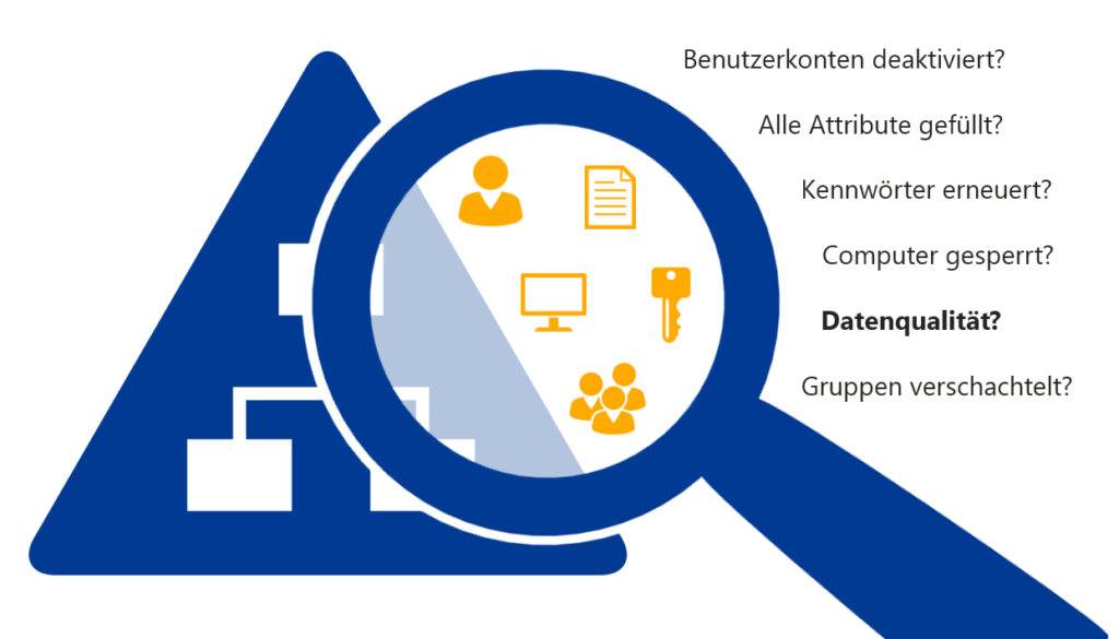 Active-Directory-Analyse