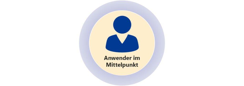 Anwender im Mittelpunkt - FirstAttribute AG