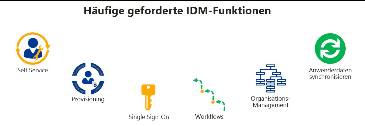 Häufige geforderte IDM-Funktionen