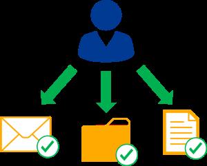 IDM-Portal 2019 - Schneller Zugriff auf Ressourcen