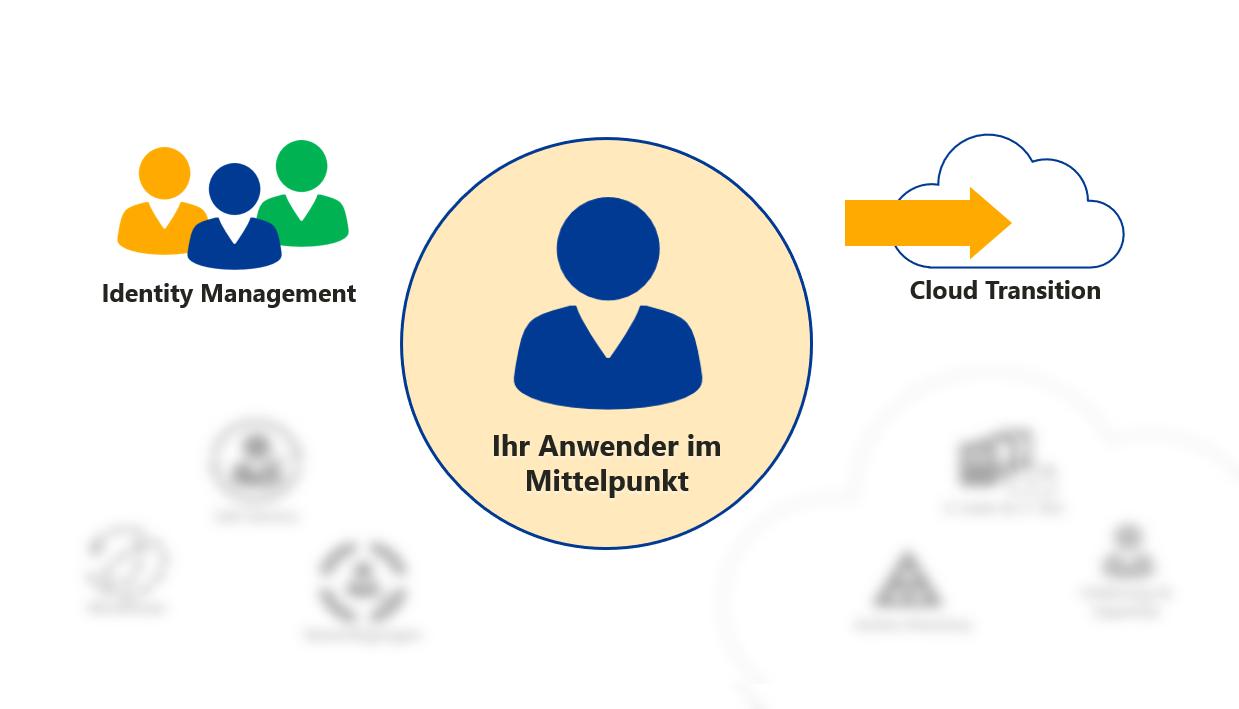 Identity-Management-Cloud-Transition