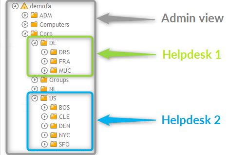 Admin delegates dynamic groups to helpdesks - Admin view