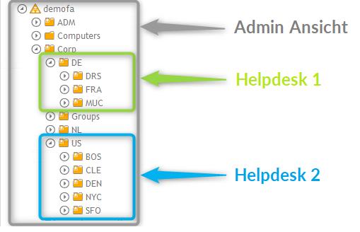 Admin delegiert dynamische Gruppen an Helpdesk - Admin Ansicht