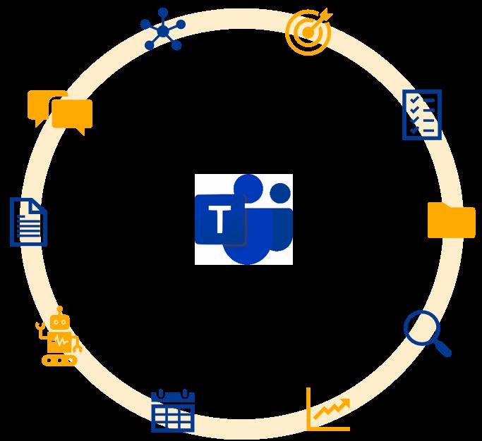 Microsoft Teams Management - Zusammenarbeit verbessern